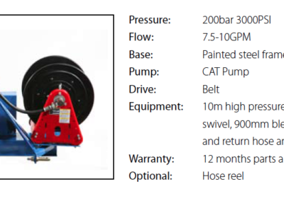 660 PTO Pressure Washers