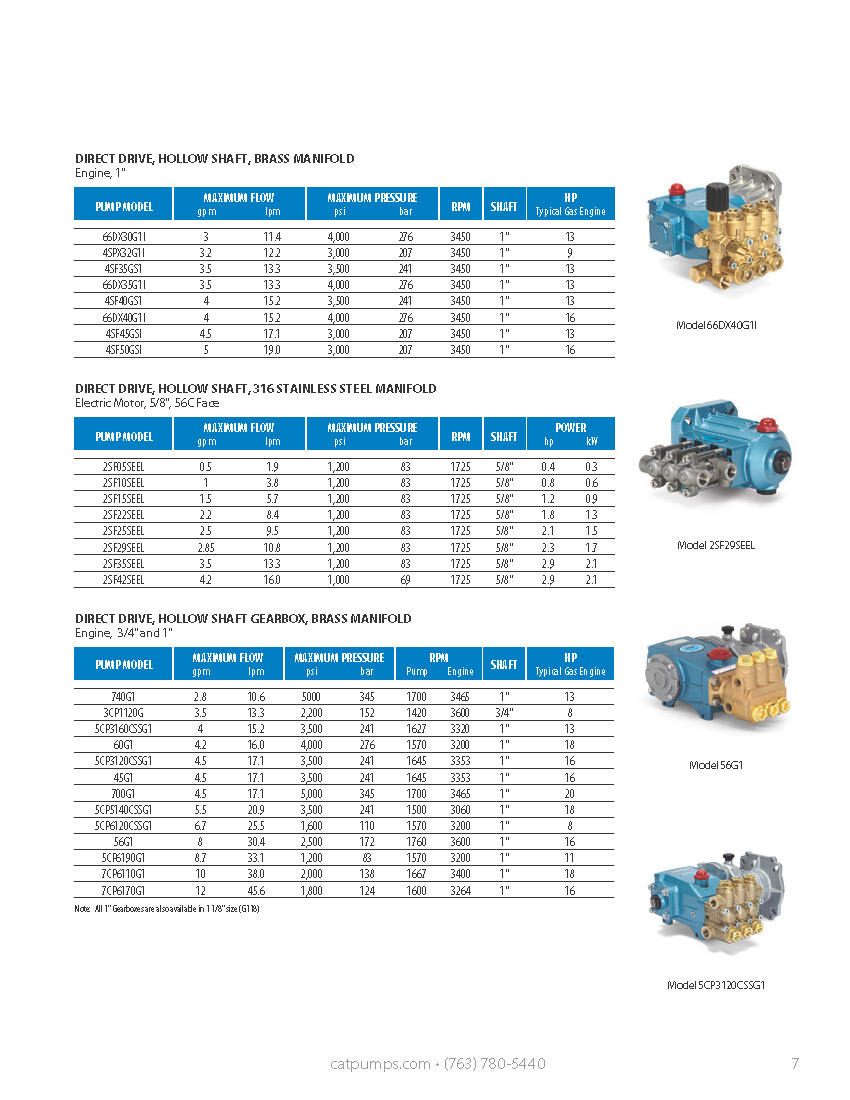 Page7-993320C_CAT_Pump_Catalog_LoR-2